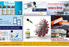 Recent drugs and vaccines candidates to tackle COVID19---